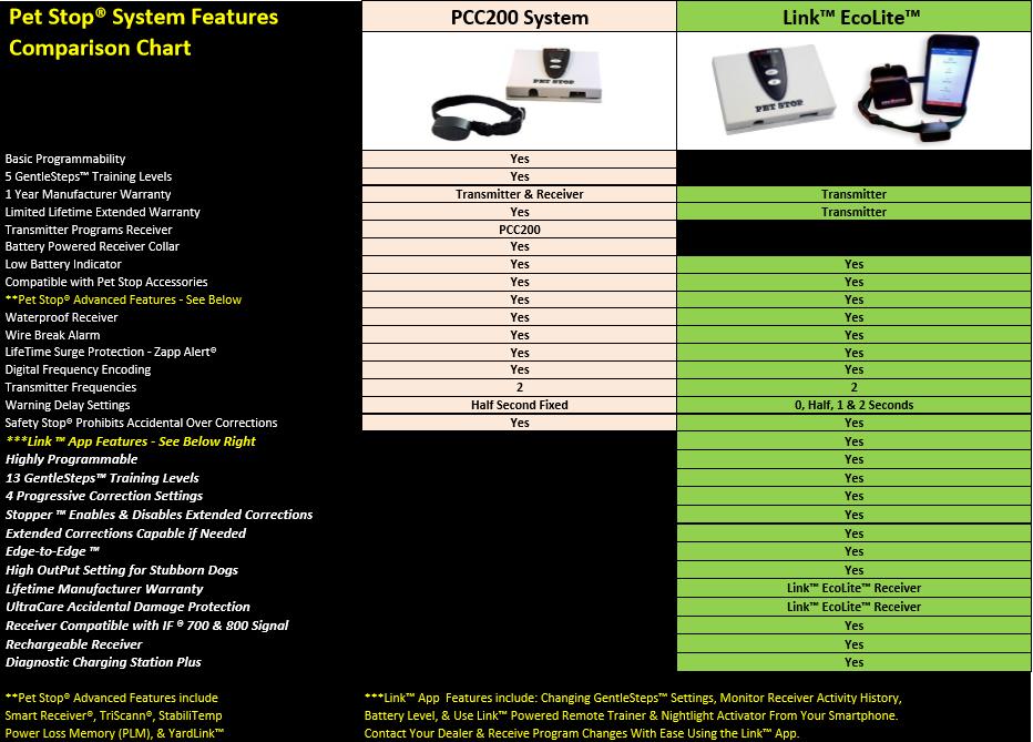 System Comparison Chart 2019
